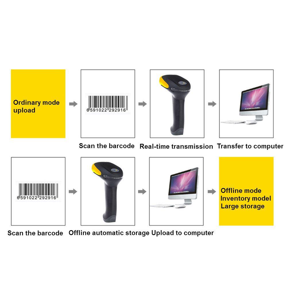 Wireless Barcode Scanne