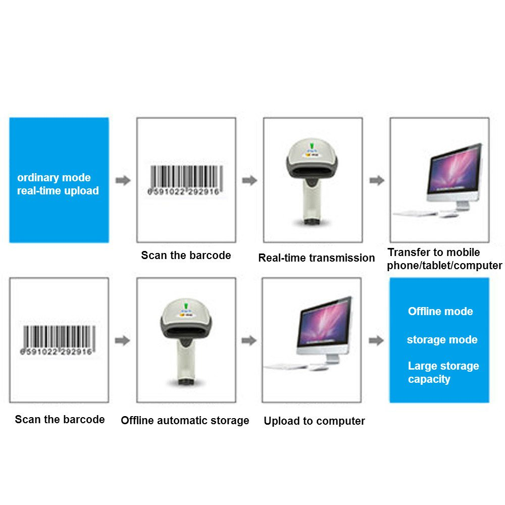 Wireless Qr Code Scanner