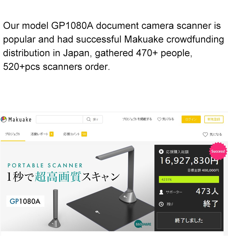 Successful Case for Document Camera Scanner Campaign