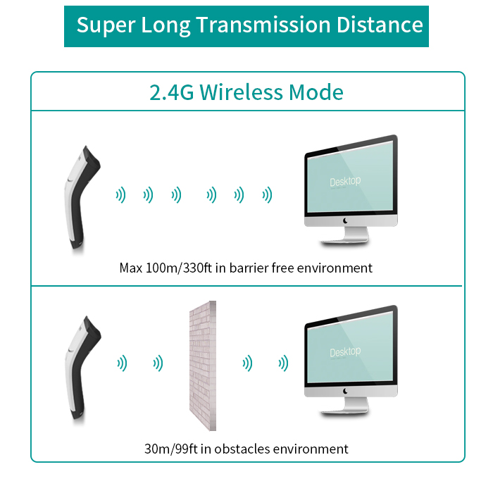 High Speed Cordless 2.4G Wireless Handheld 1d 2d Long Distance Portable Qr Code Scanner Barcode Scanning Gun